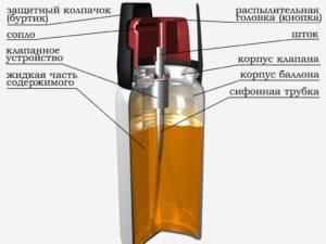 Устройство газового баллончика